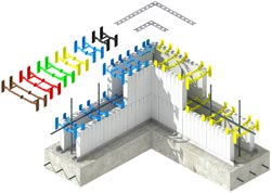 "ICF Corner for 6"" R-32 Wall"