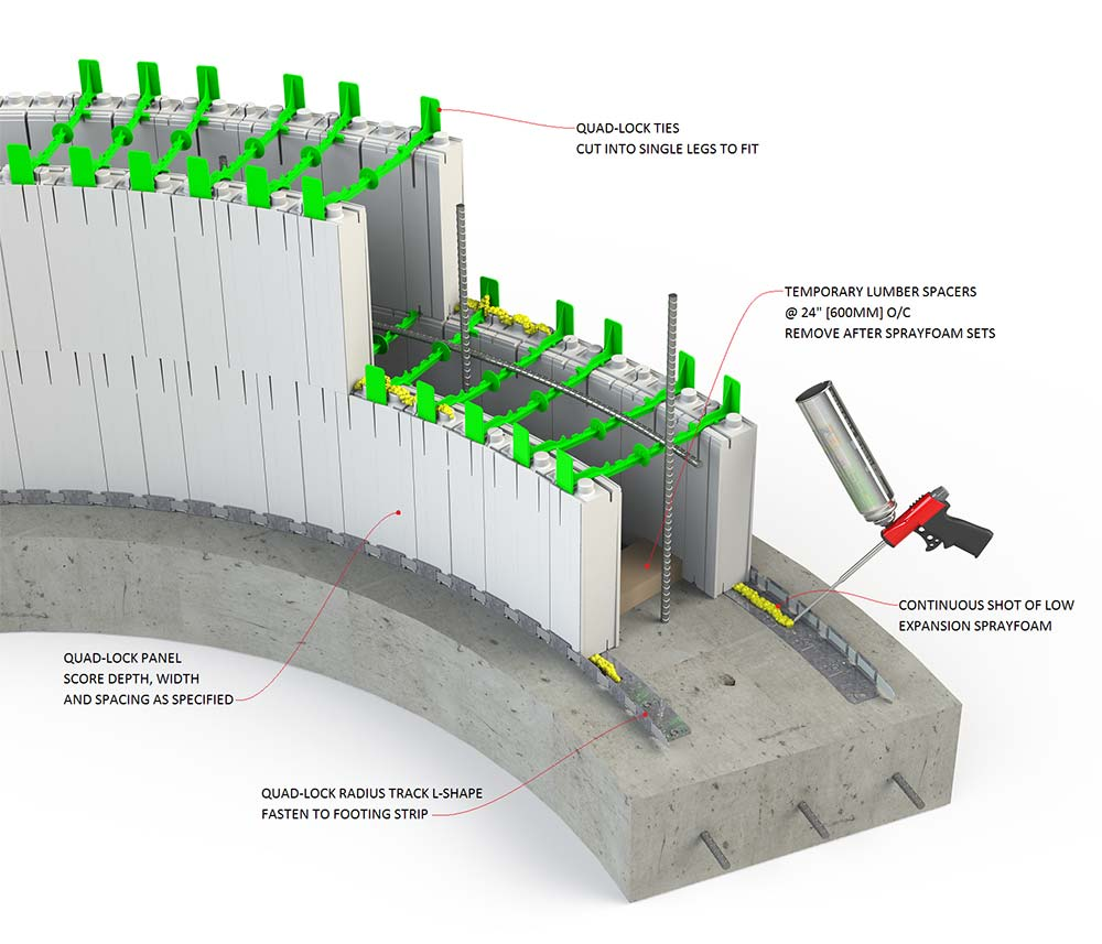Insulated concrete forms for r 28 walls for Icf basement construction