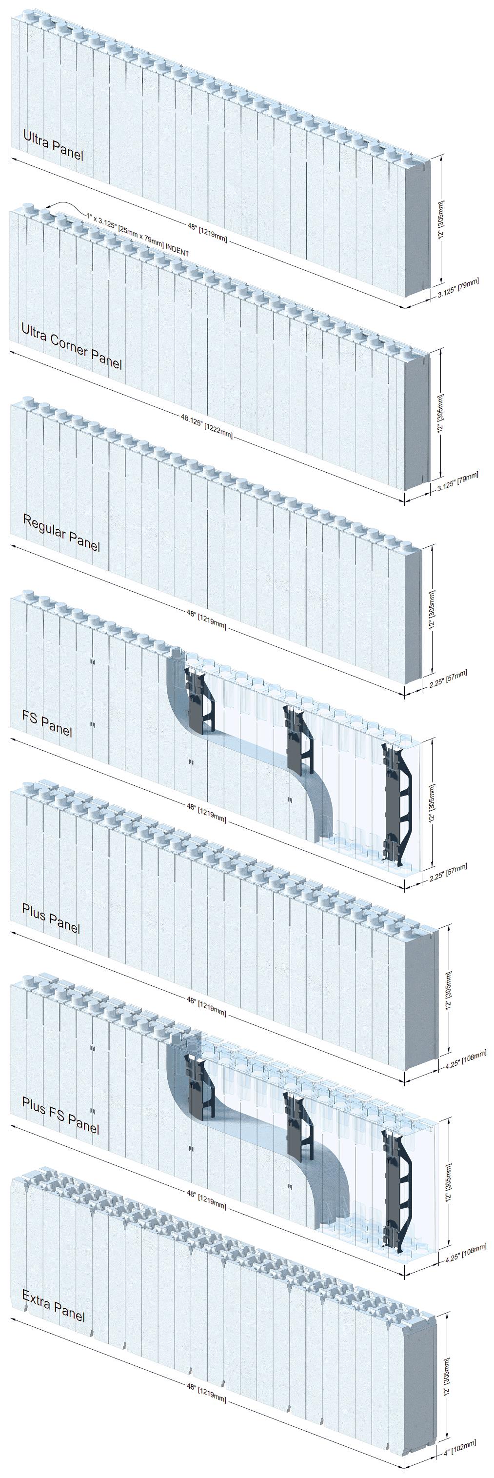 Quad Lock Icf Panels Provide Insulation