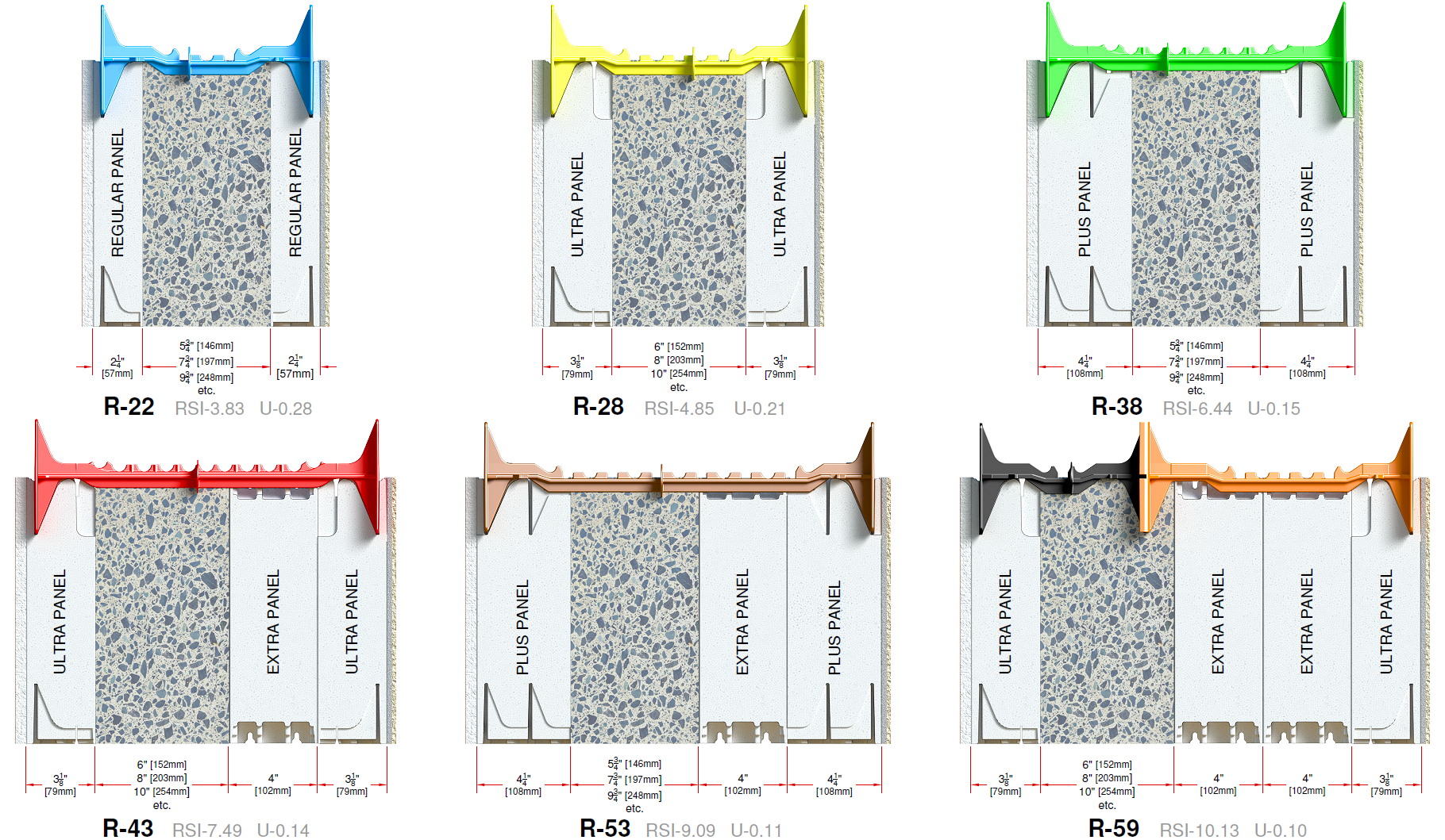 insulated concrete forms for walls icf r value configurations
