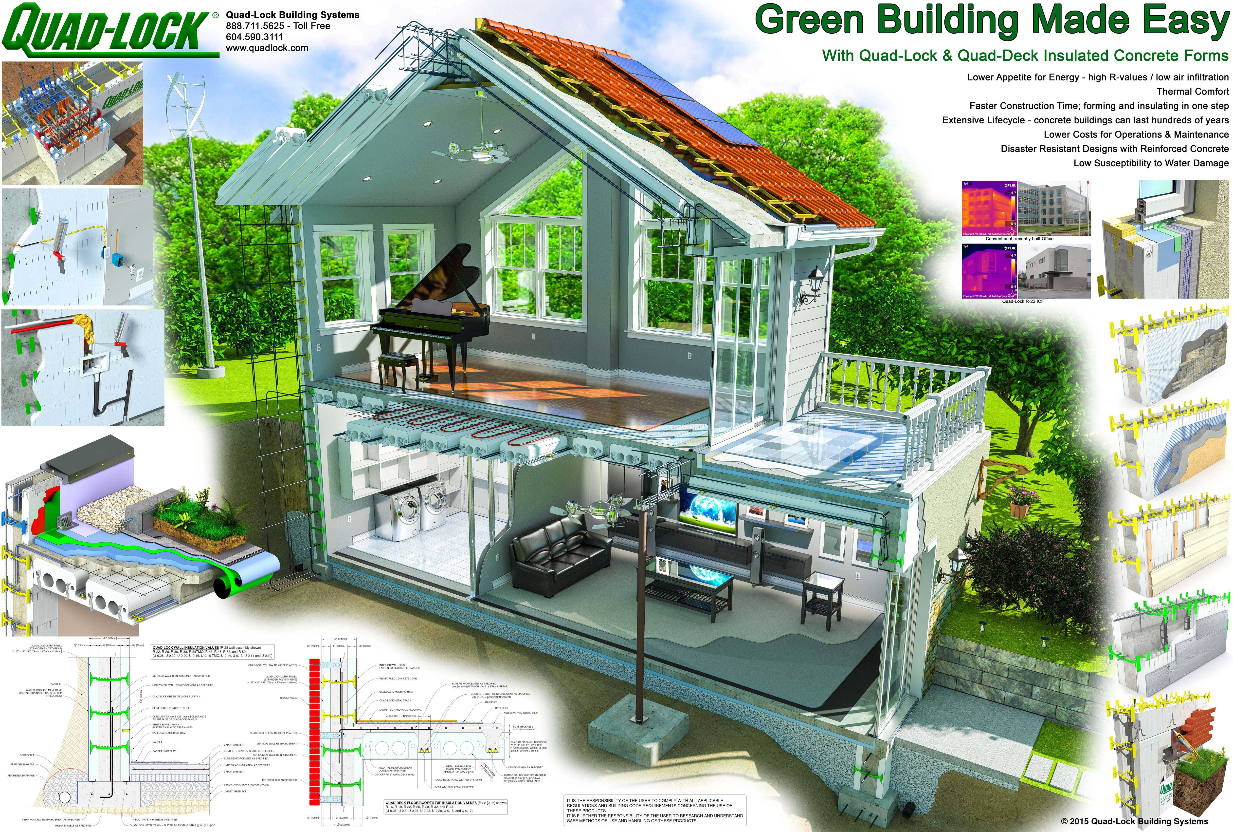 Financial analysis for icfs incentives for sustainable for Icf home design software