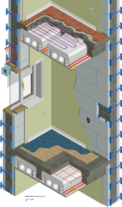 Quad-Deck, Quad-Lock Corner Illustration