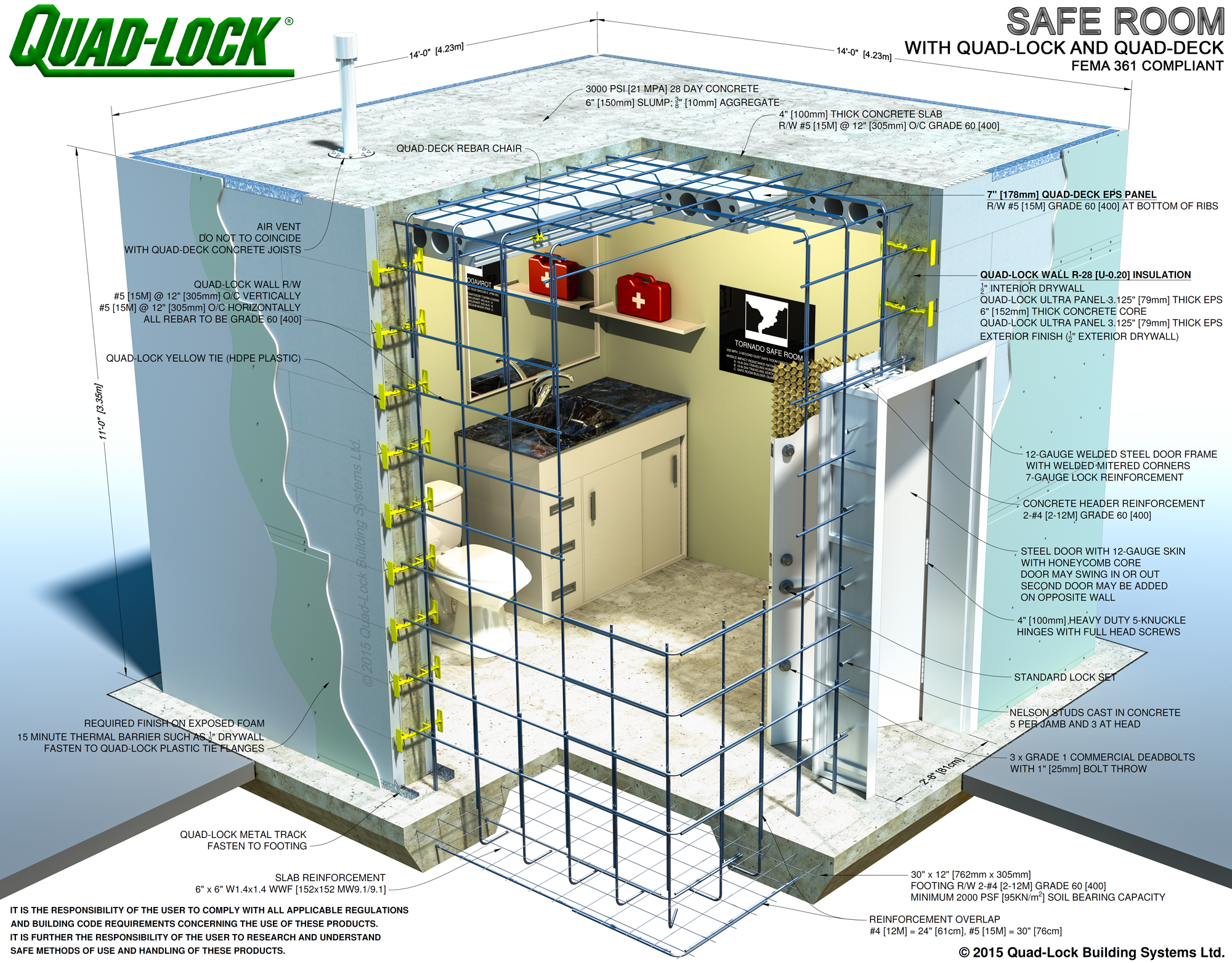 Safe room construction with insulated concrete forms for Safe rooms