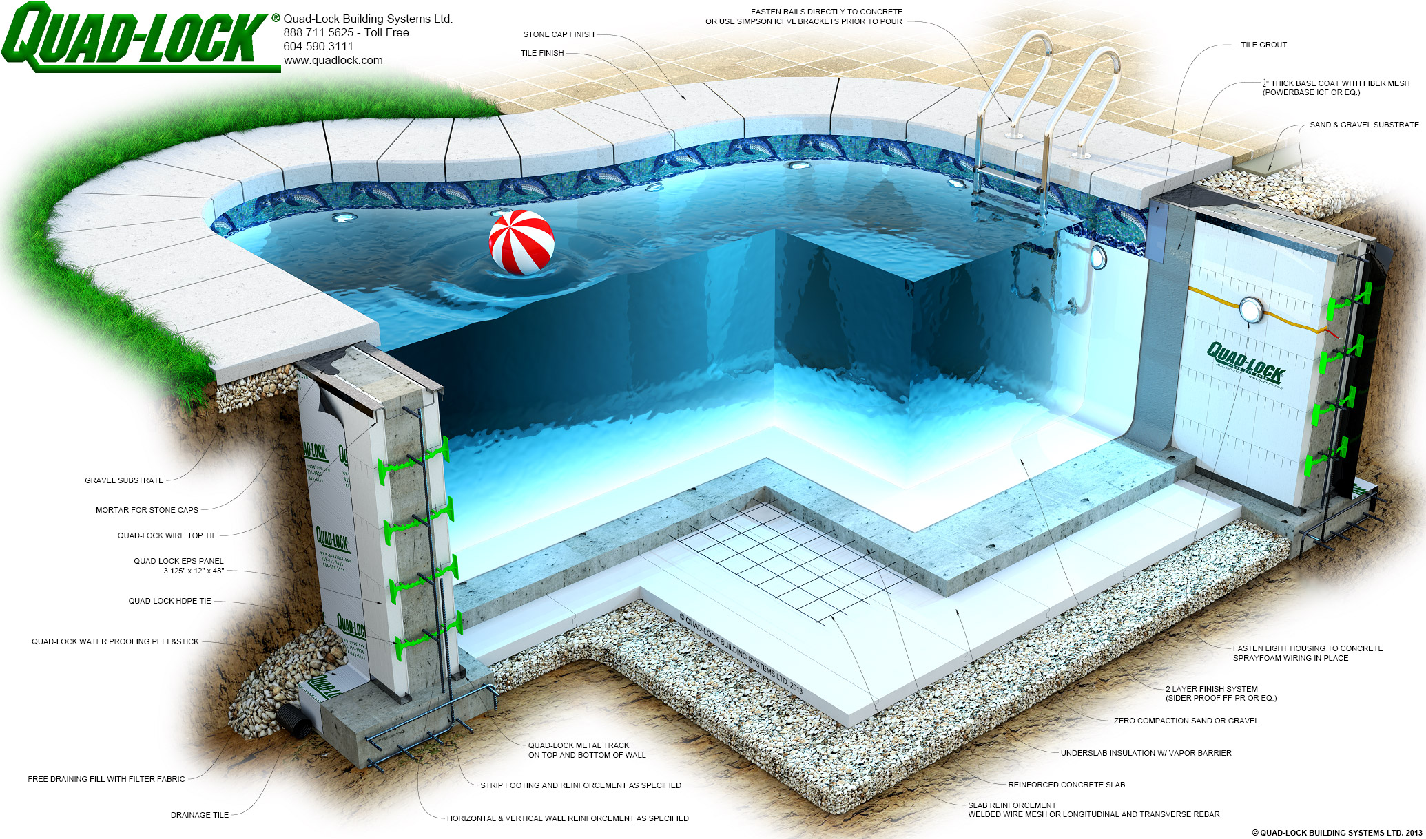 Insulated concrete forms icf 3d drawings for Concrete swimming pool construction